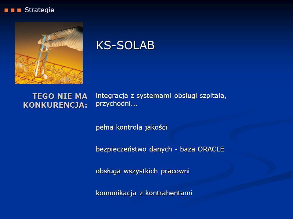 KS-SOLAB TEGO NIE MA KONKURENCJA:  Strategie