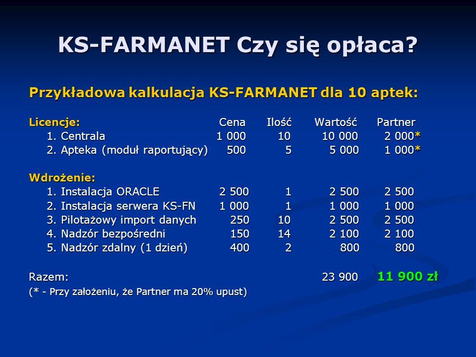 KS-FARMANET Czy się opłaca