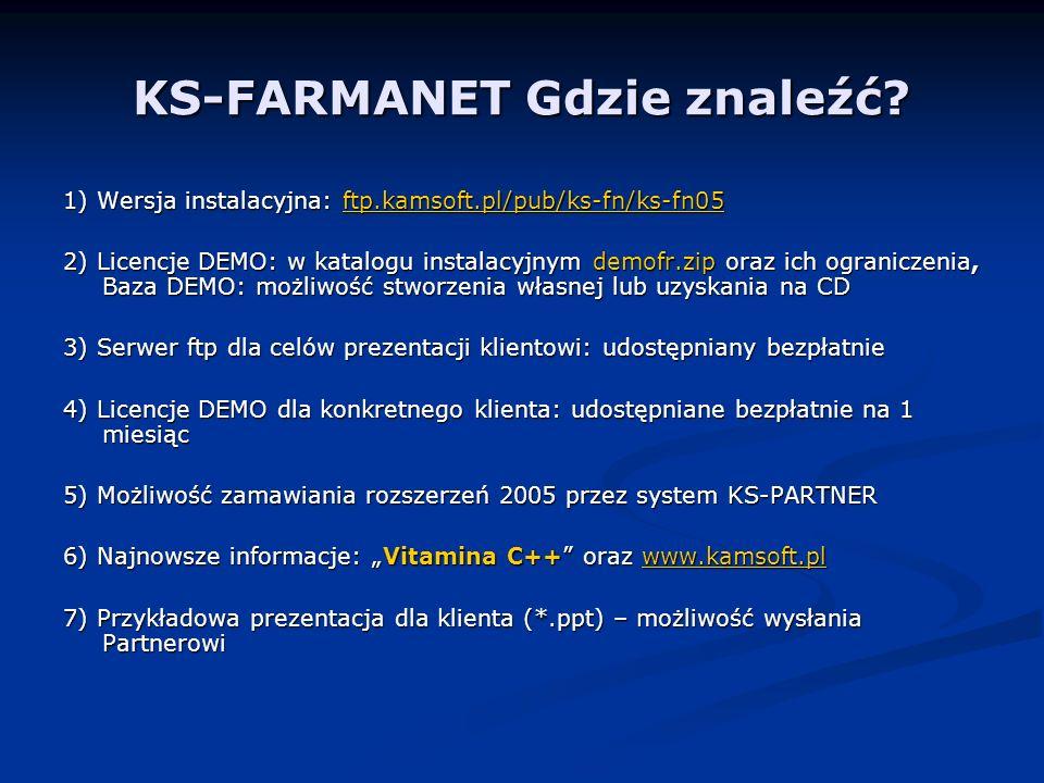 KS-FARMANET Gdzie znaleźć