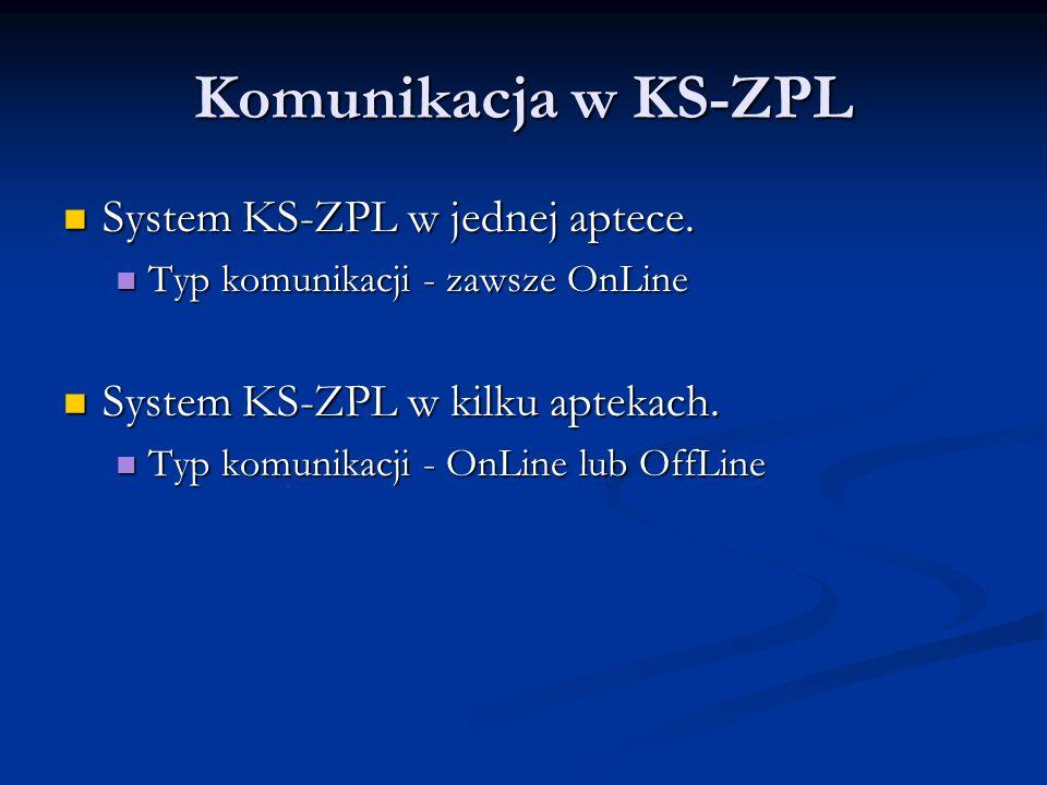 Komunikacja w KS-ZPL System KS-ZPL w jednej aptece.