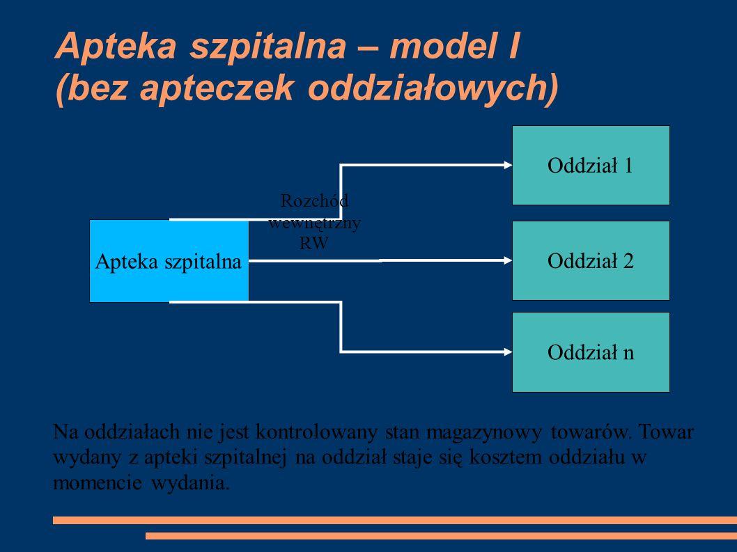 Apteka szpitalna – model I (bez apteczek oddziałowych)