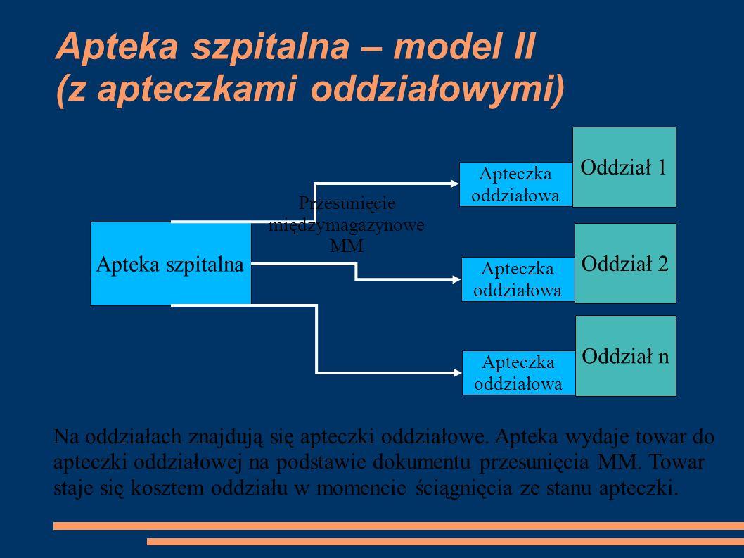 Apteka szpitalna – model II (z apteczkami oddziałowymi)