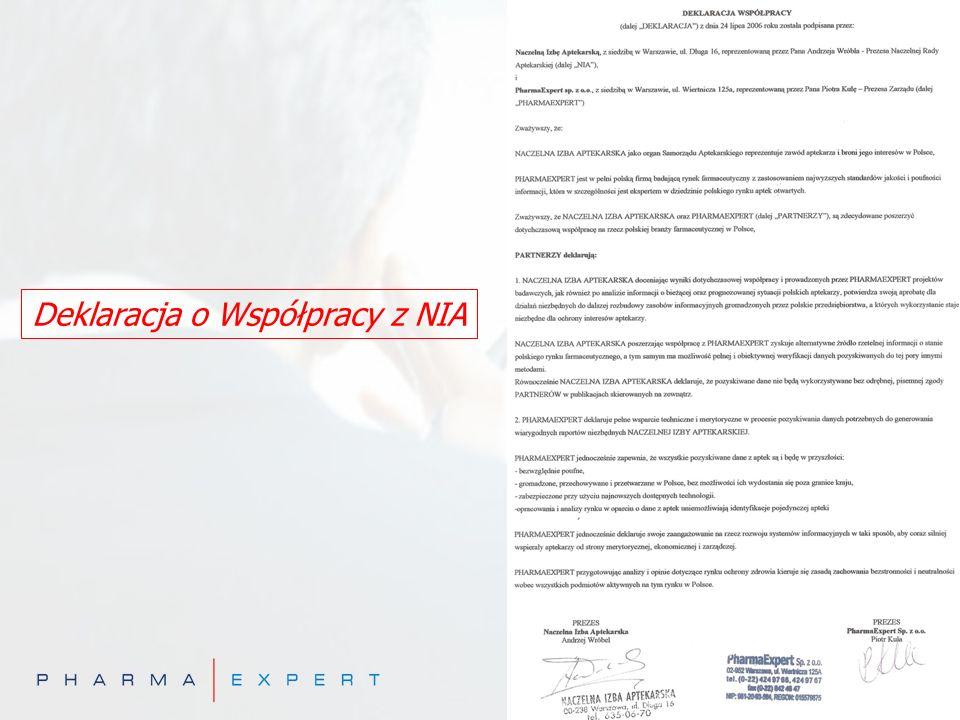 Deklaracja o Współpracy z NIA