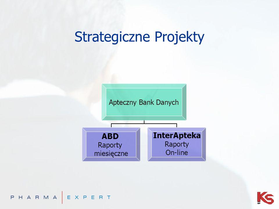 Strategiczne Projekty