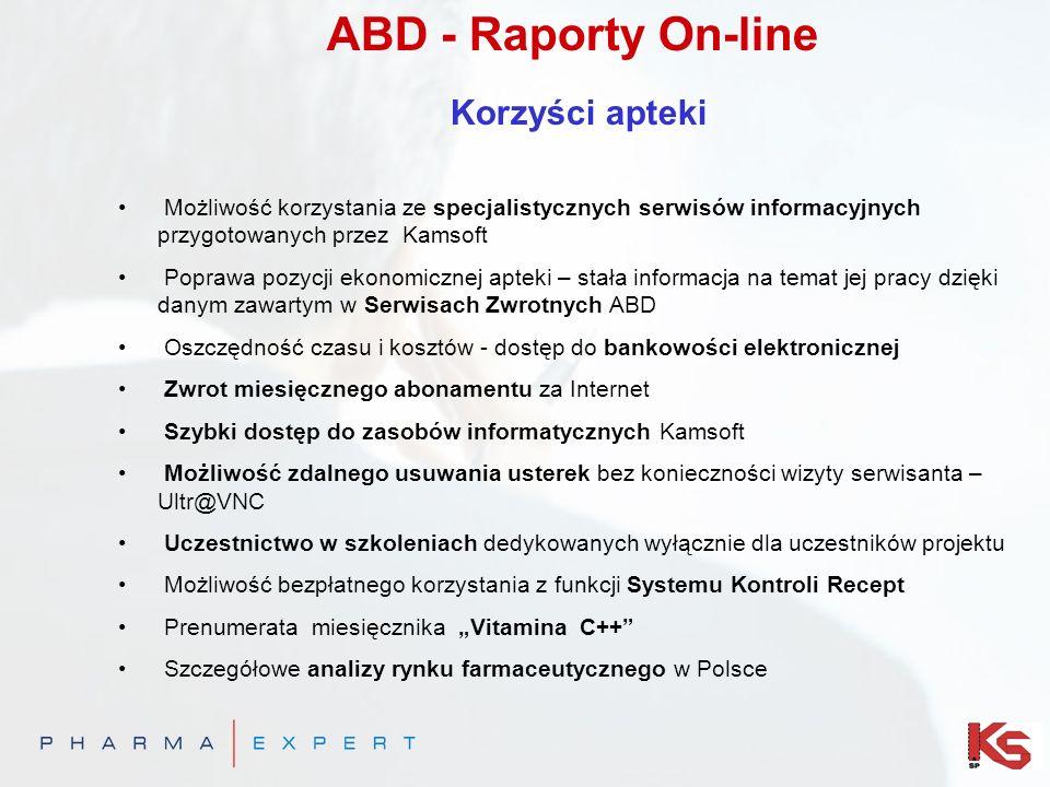 ABD - Raporty On-line Korzyści apteki