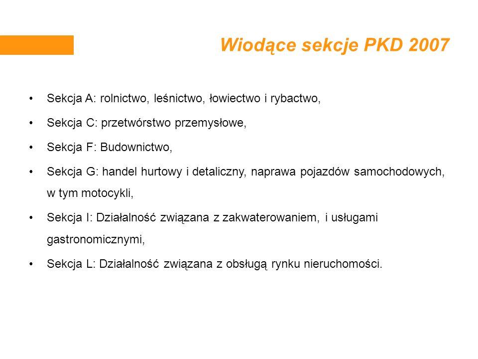 Wiodące sekcje PKD 2007 Sekcja A: rolnictwo, leśnictwo, łowiectwo i rybactwo, Sekcja C: przetwórstwo przemysłowe,