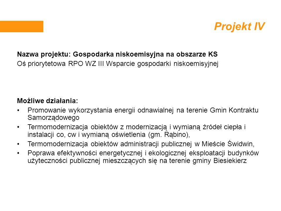 Projekt IV Nazwa projektu: Gospodarka niskoemisyjna na obszarze KS