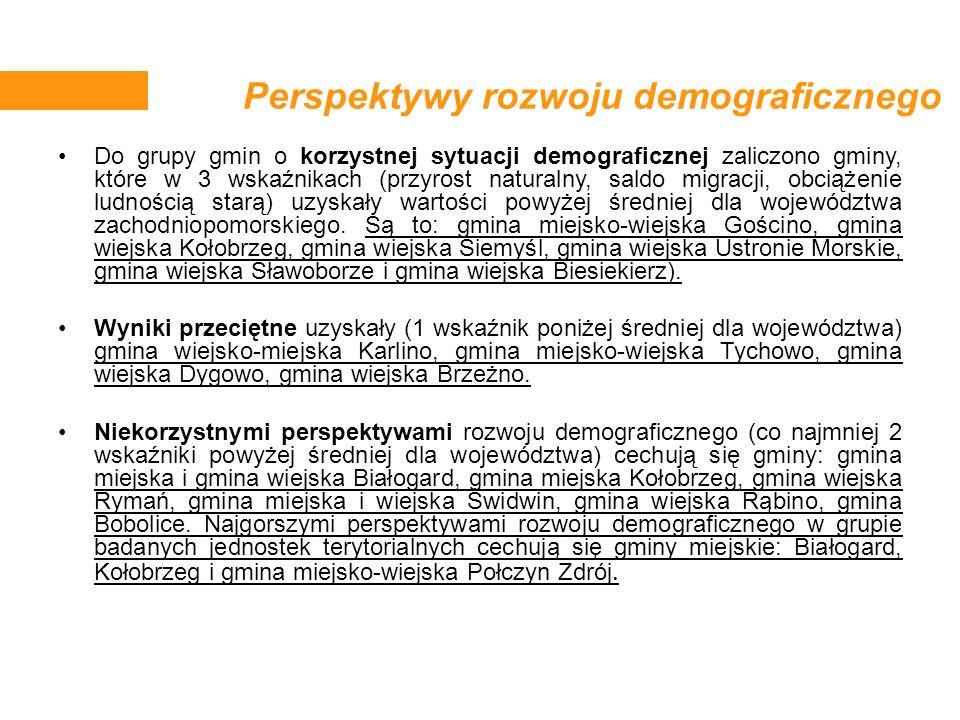 Perspektywy rozwoju demograficznego