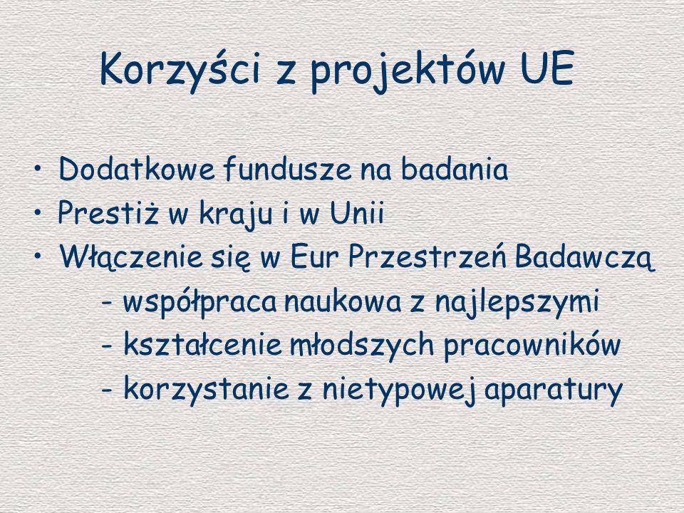 Korzyści z projektów UE