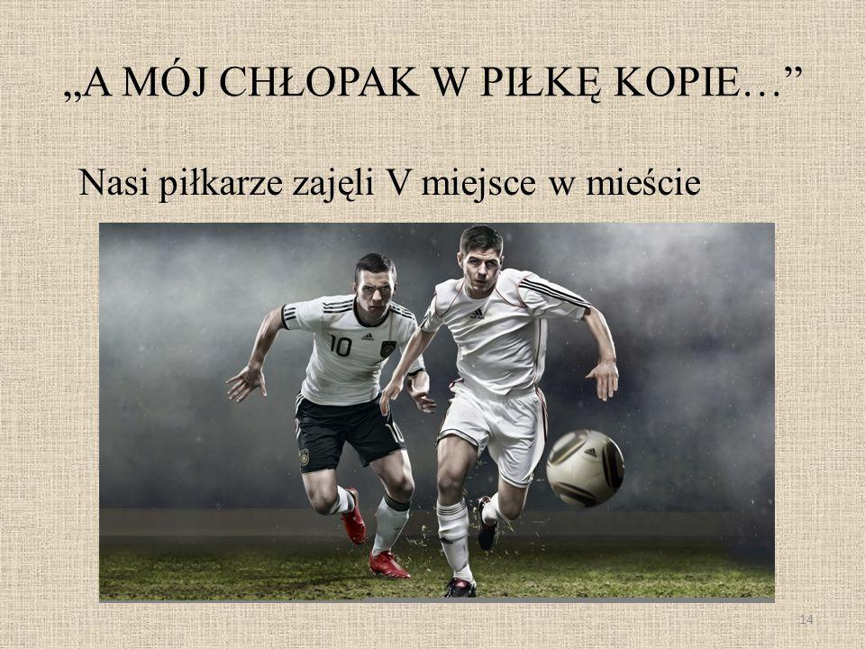 """""""A MÓJ CHŁOPAK W PIŁKĘ KOPIE…"""