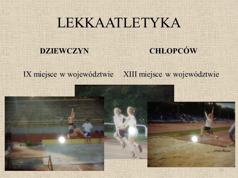 LEKKAATLETYKA DZIEWCZYN CHŁOPCÓW IX miejsce w województwie
