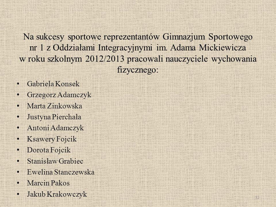 Na sukcesy sportowe reprezentantów Gimnazjum Sportowego nr 1 z Oddziałami Integracyjnymi im. Adama Mickiewicza w roku szkolnym 2012/2013 pracowali nauczyciele wychowania fizycznego: