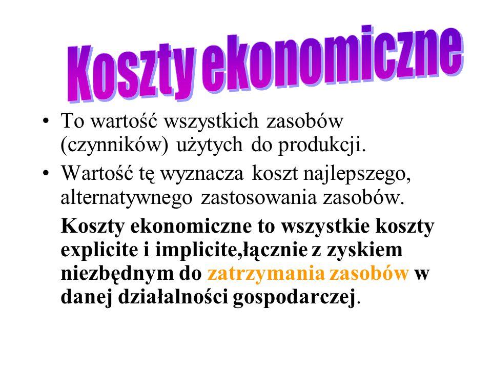 Koszty ekonomiczne To wartość wszystkich zasobów (czynników) użytych do produkcji.