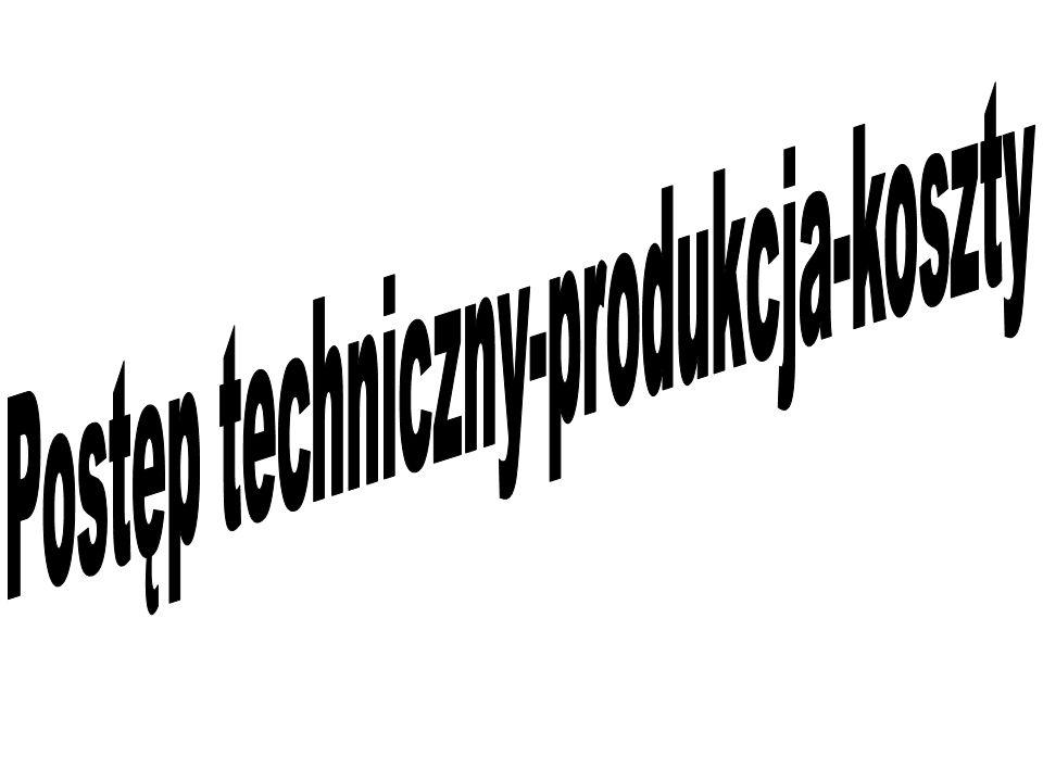 Postęp techniczny-produkcja-koszty