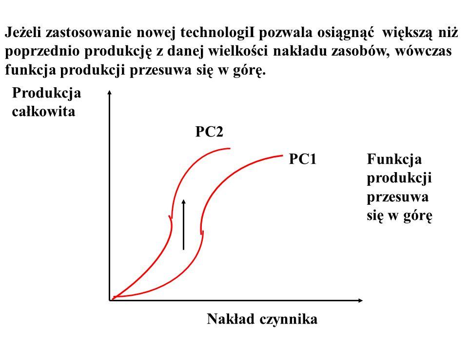Jeżeli zastosowanie nowej technologiI pozwala osiągnąć większą niż