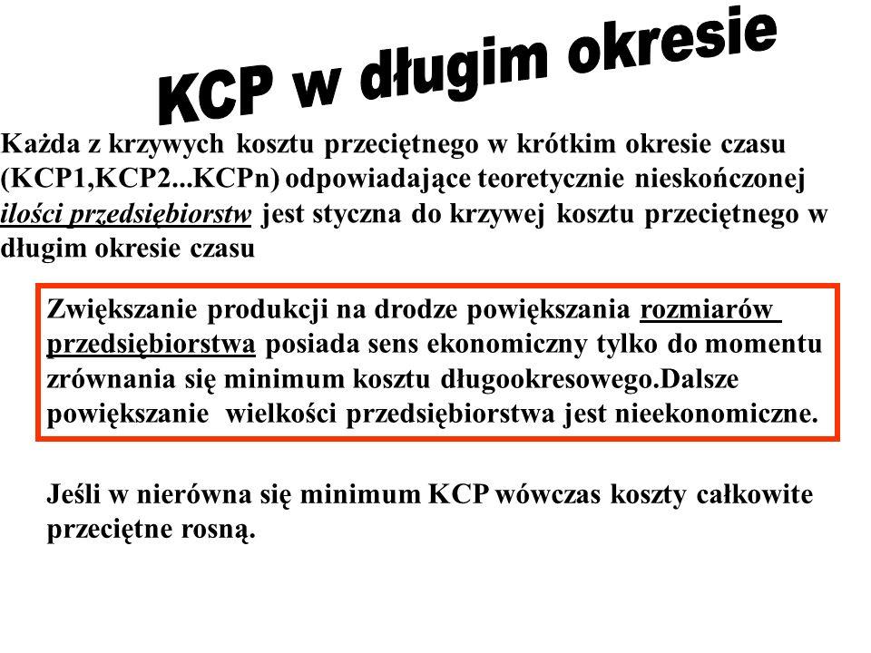 KCP w długim okresie Każda z krzywych kosztu przeciętnego w krótkim okresie czasu. (KCP1,KCP2...KCPn) odpowiadające teoretycznie nieskończonej.
