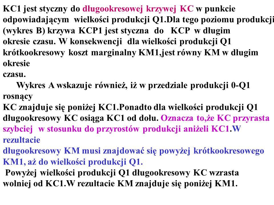 KC1 jest styczny do długookresowej krzywej KC w punkcie