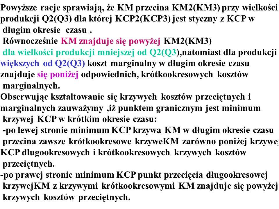 Powyższe racje sprawiają, że KM przecina KM2(KM3) przy wielkości