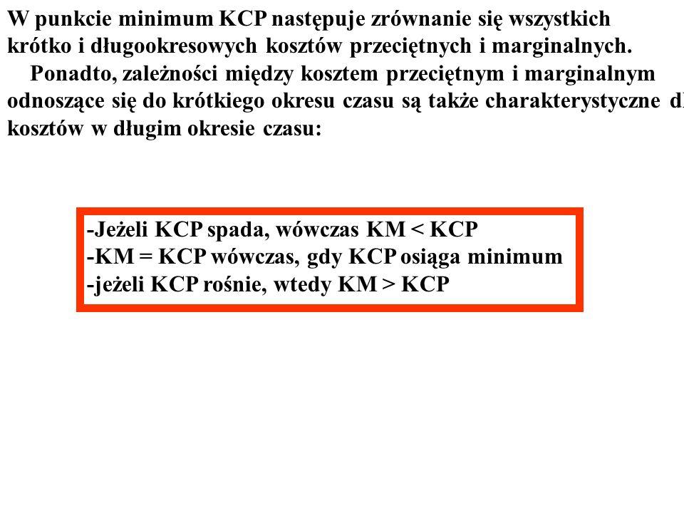 W punkcie minimum KCP następuje zrównanie się wszystkich