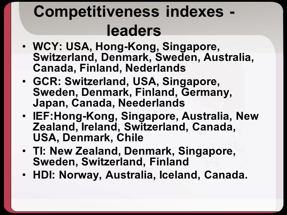 Competitiveness indexes - leaders