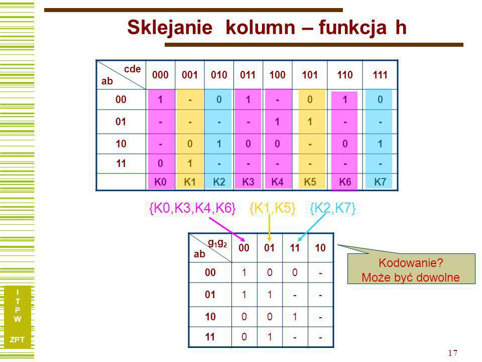 Sklejanie kolumn – funkcja h