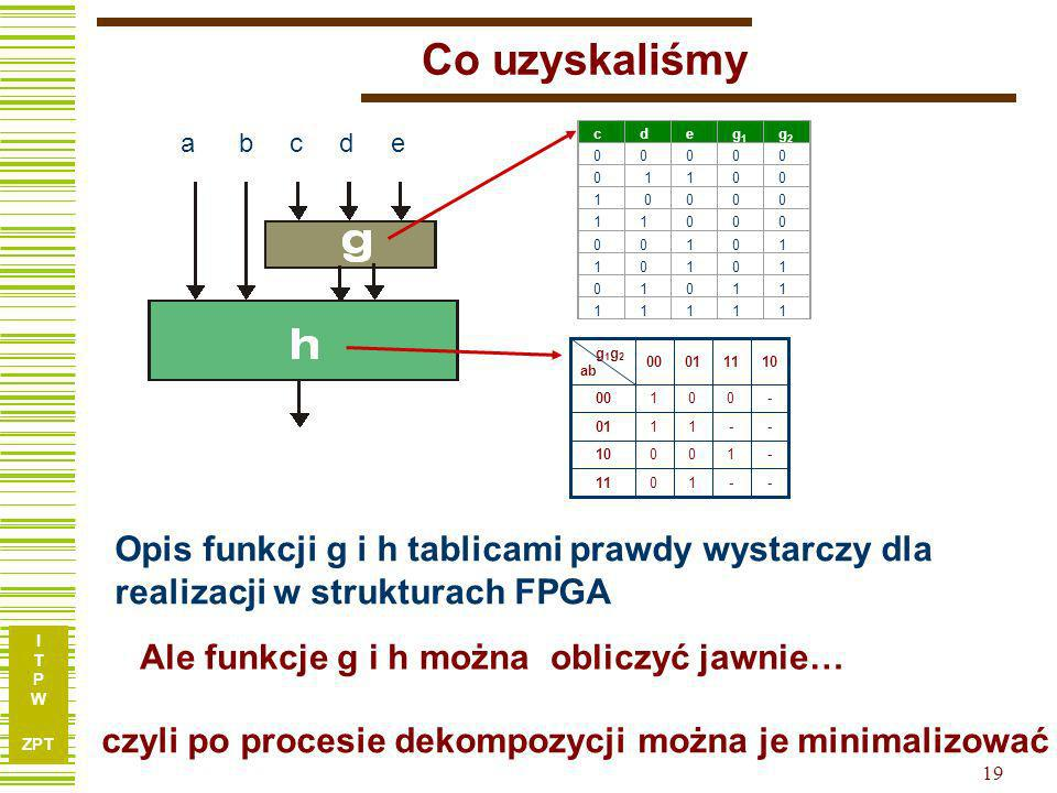 Co uzyskaliśmy c d e. a b. c. d. e. g1. g2. 1. - 10. 1. 11. 01. 00. g1g2.