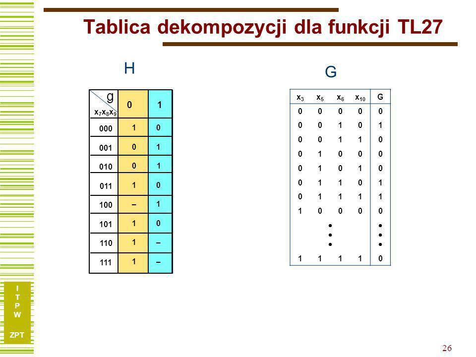 Tablica dekompozycji dla funkcji TL27
