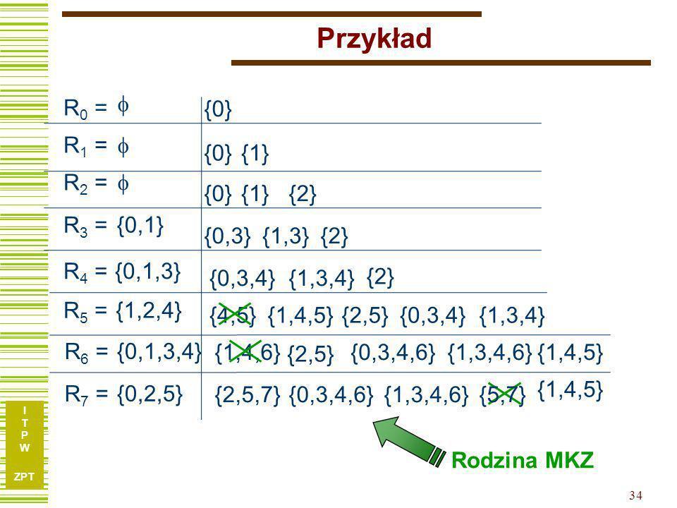 Przykład R0 = R1 = R2 = R3 = R4 = R5 =  {0,1} {0,1,3} {1,2,4} R6 =