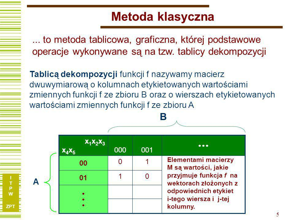 Metoda klasyczna ... to metoda tablicowa, graficzna, której podstawowe
