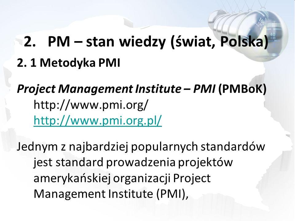 PM – stan wiedzy (świat, Polska)