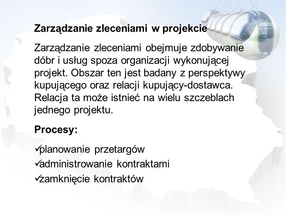 Zarządzanie zleceniami w projekcie