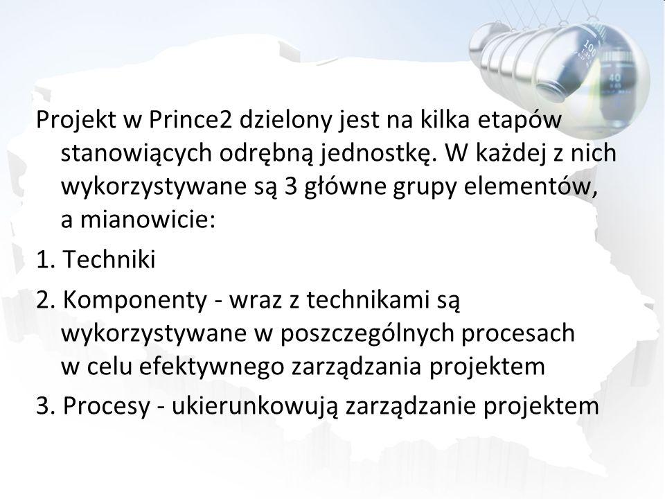 Projekt w Prince2 dzielony jest na kilka etapów stanowiących odrębną jednostkę.