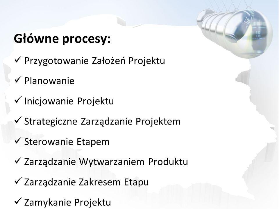 Główne procesy: Przygotowanie Założeń Projektu Planowanie