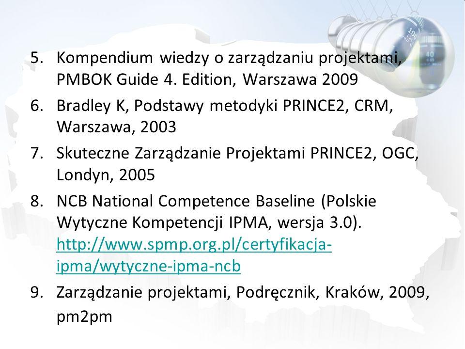 Kompendium wiedzy o zarządzaniu projektami, PMBOK Guide 4
