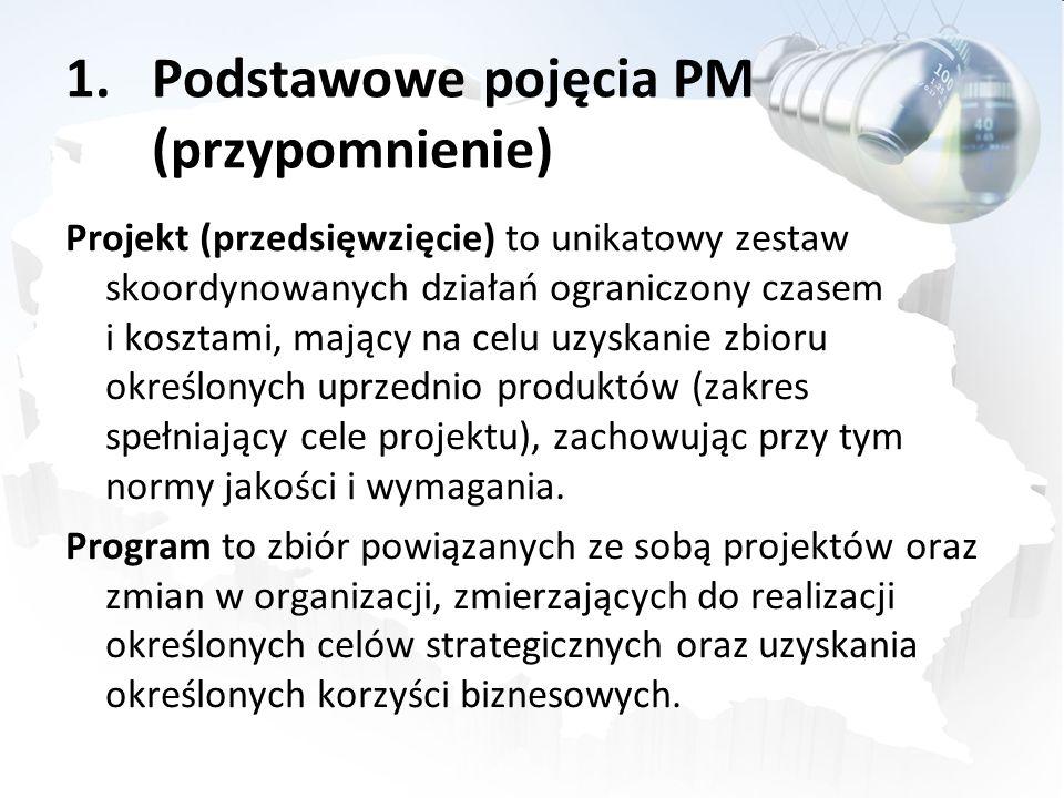 Podstawowe pojęcia PM (przypomnienie)