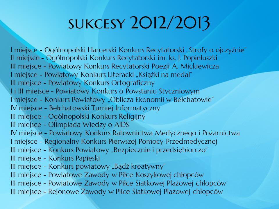 sukcesy 2012/2013