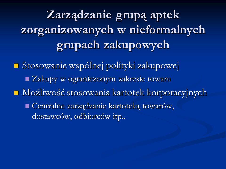 Zarządzanie grupą aptek zorganizowanych w nieformalnych grupach zakupowych
