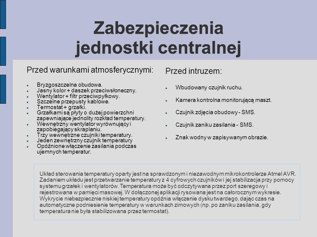 Zabezpieczenia jednostki centralnej