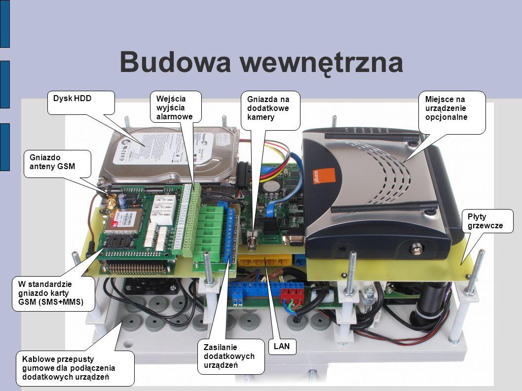 Budowa wewnętrzna Dysk HDD Wejścia wyjścia alarmowe