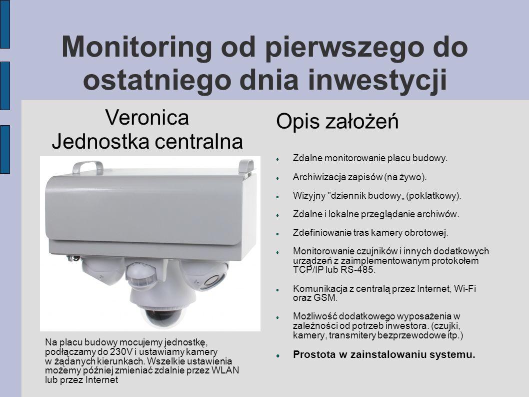 Monitoring od pierwszego do ostatniego dnia inwestycji