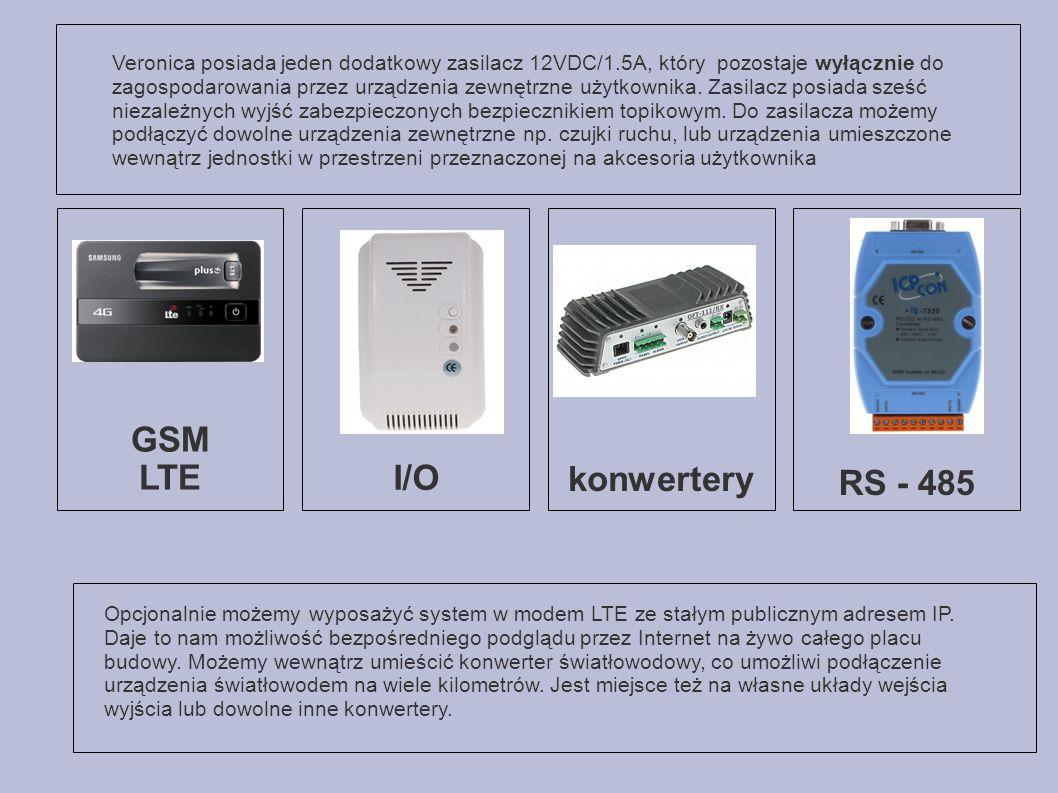 GSM LTE I/O konwertery RS - 485