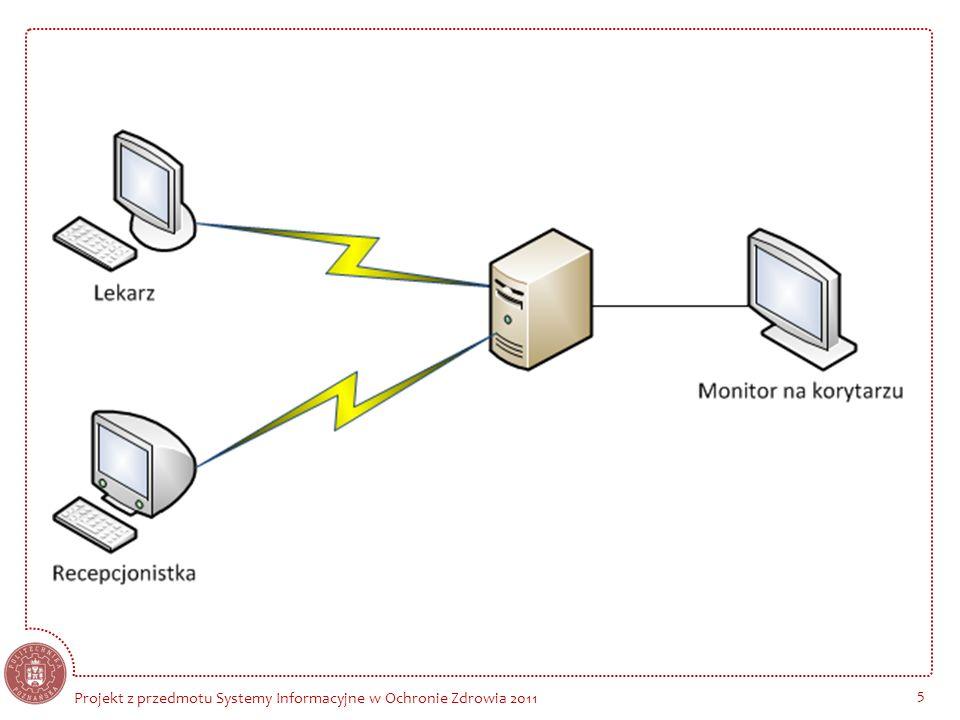 Projekt z przedmotu Systemy Informacyjne w Ochronie Zdrowia 2011