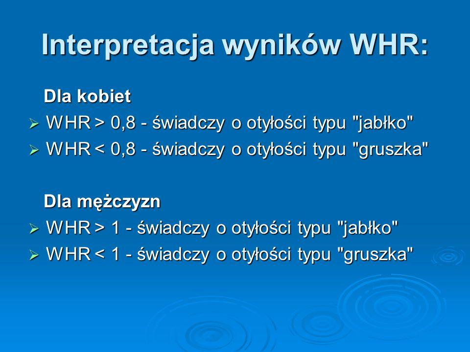 Interpretacja wyników WHR: