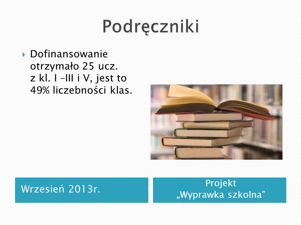Podręczniki Dofinansowanie otrzymało 25 ucz. z kl. I –III i V, jest to 49% liczebności klas.