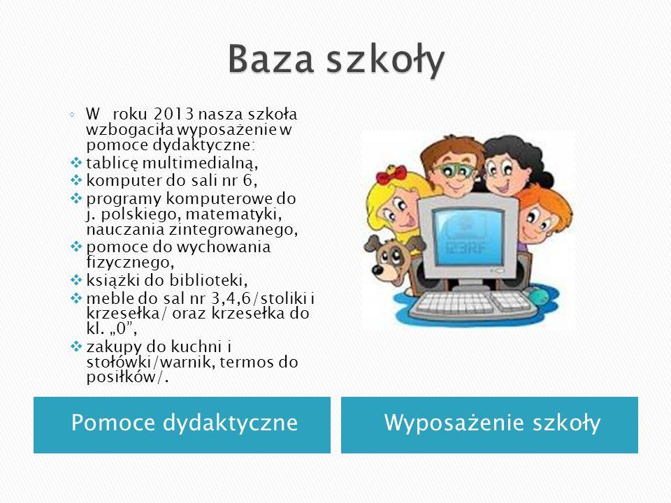 Baza szkoły Pomoce dydaktyczne Wyposażenie szkoły