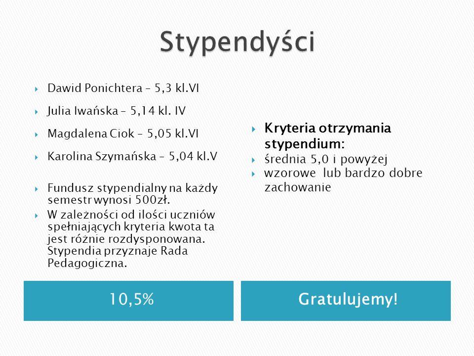 Stypendyści 10,5% Gratulujemy! Kryteria otrzymania stypendium:
