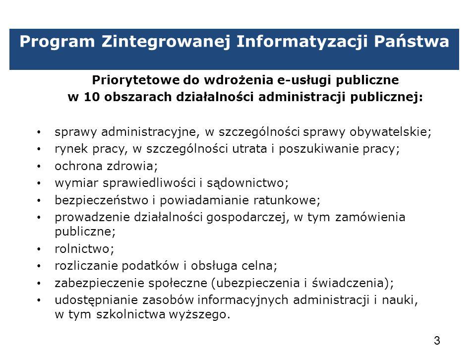 Program Zintegrowanej Informatyzacji Państwa