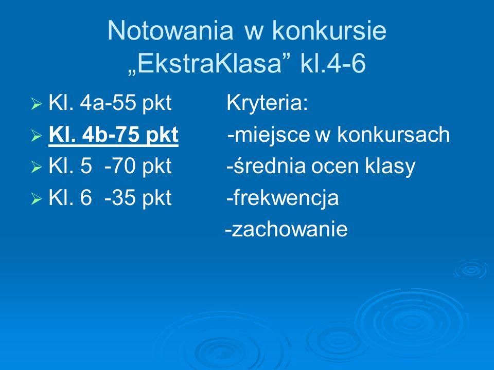 "Notowania w konkursie ""EkstraKlasa kl.4-6"