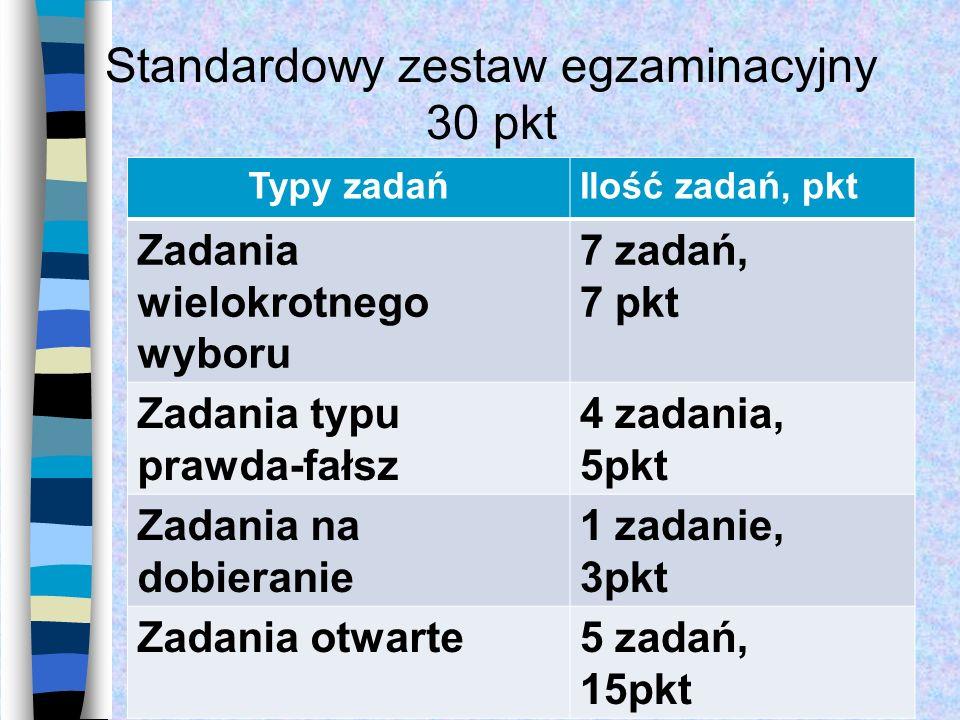 Standardowy zestaw egzaminacyjny 30 pkt