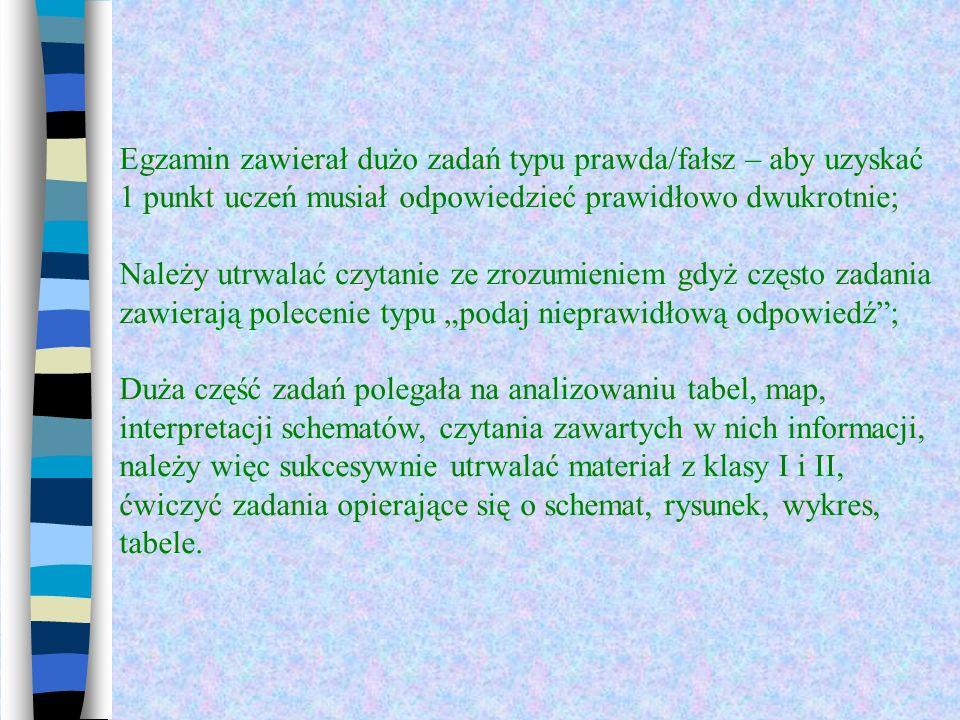 Egzamin zawierał dużo zadań typu prawda/fałsz – aby uzyskać 1 punkt uczeń musiał odpowiedzieć prawidłowo dwukrotnie;